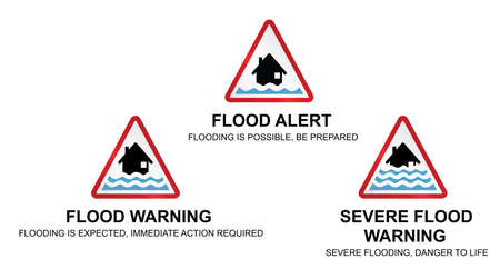 Flood alert flood warning and severe flood warning weather signs with sign descriptions isolated on white background