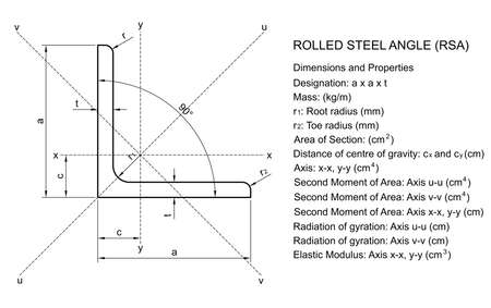 dimensions: Generic dimensions and properties of equal rolled steel angle isolated on white background