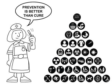 better icon: Black and white Medical and health care related pyramid icon collection isolated on white background with prevention is better than cure message