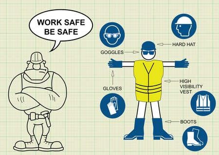 elementos de protecci�n personal: fabricaci�n de la construcci�n y la salud de ingenier�a y equipo de protecci�n personal relacionado con la seguridad y el constructor con la caja fuerte de trabajo sean seguros mensaje de fondo de papel milimetrado