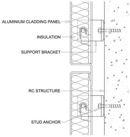 Diagrama de línea genérica de una sección transversal a través de paneles de revestimiento de aluminio con aislamiento de lluvia aislado sobre fondo blanco