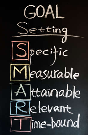 acronym: Goal setting SMART written with chalk on a blackboard