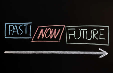 past: Time concept of past, present and future written on a blackboard Stock Photo