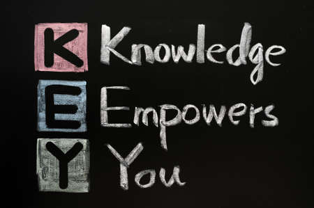 acronym: KEY acronym - Knowledge empowers you on a blackboard with words written in chalk