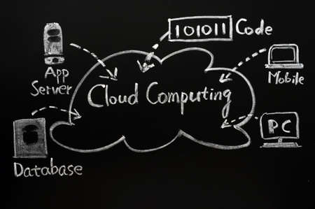 cloud computing concept: Cloud computing concept drawn with chalk on blackboard Stock Photo