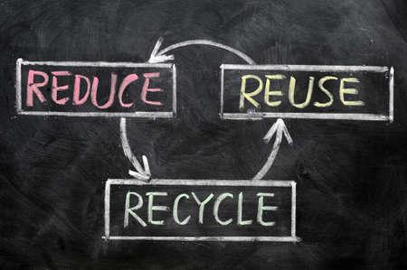 verminderen, hergebruiken en recyclen - behoud van natuurlijke hulpbronnen geschreven op bord Stockfoto