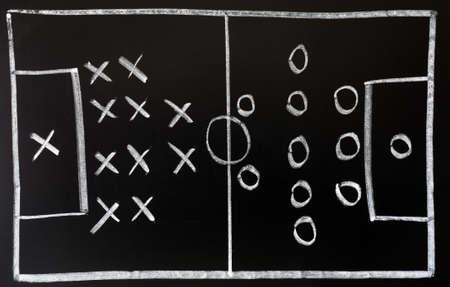tactics: Soccer formation tactics drawn in chalk on a blackboard