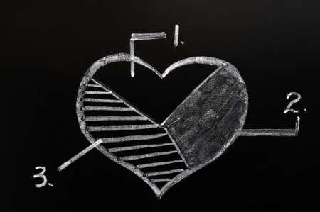 Cake graph of a heart shape drawn in chalk on a blackboard photo