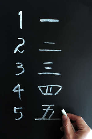 Numbers one to five with a Chinese version on a blackboard photo