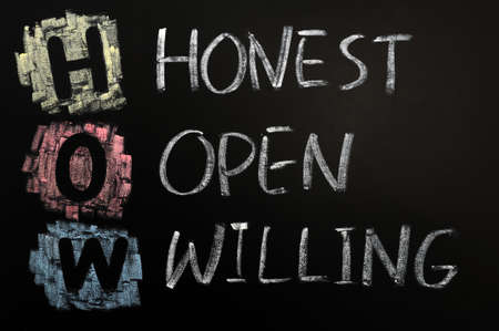 honest: Acronym of HOW - Honest open willing written with chalk on a blackboard
