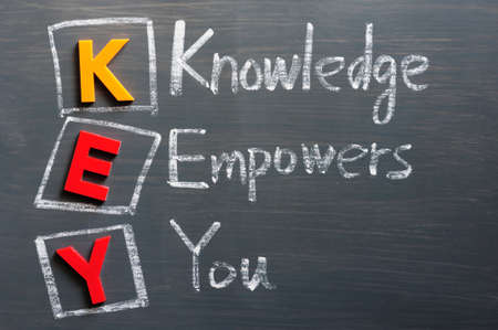 Acronym of KEY on a blackboard - Knowledge Empowers You Stock Photo - 12389507