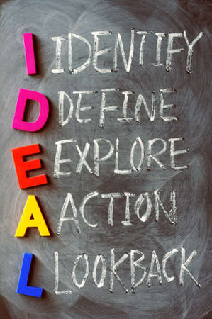 acronym: Acronym of IDEAL - identify, define, explore, action, lookback