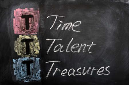 Acronym of TTT for Time, Talent, Treasures written on a blackboard