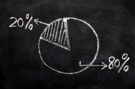 by the rules: Majority and minority - 80% and 20% pie chart on a blackboard Stock Photo