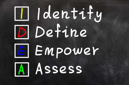 define: Acronym of IDEA for Identify,Define,Empower and Assess on a blackboard