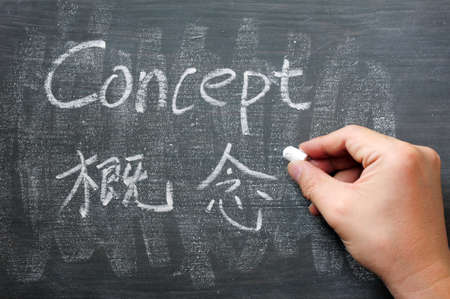 Concept - word written on a smudged blackboard with a Chinese translation,with a hand holding chalk writing photo