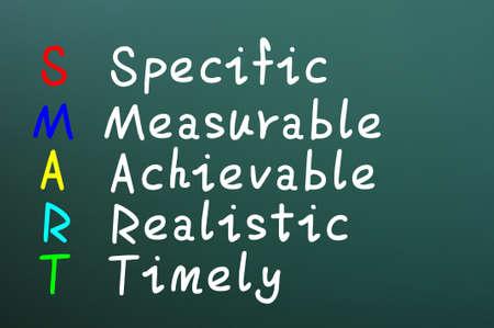 achievable: SMART Goals written with chalk on a blackboard