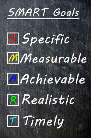 acronym: Chalk drawing of SMART Goals acronym for Specific,Measurable,Achievable,Realistic and Timely on a blackboard