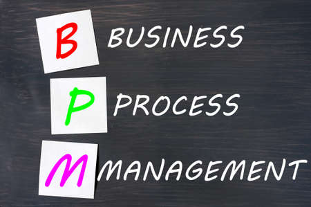 bpm: Acronym of BPM for Business Process Management written with chalk on a blackboard