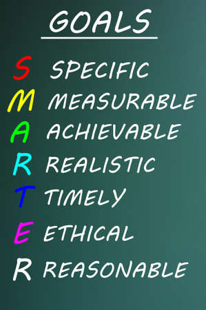 reasonable: Conceptual SMARTER Goals acronym on green chalkboard for Specific, Measurable, Achievable, Realistic, Timely, Ethical, Reasonable