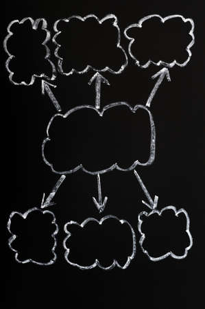 Blank diagram with clouds drawn in chalk on a blackboard photo