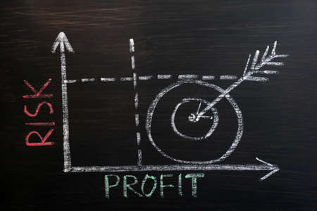 Risk-Profit graph drawn with chalk on a wooden blackboard