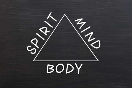 mente humana: Tiza dibujo de la relaci�n entre cuerpo, mente y esp�ritu en un fondo pizarra manchada Foto de archivo