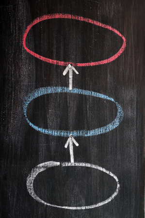 Three circles linked by arrows - sketched on a blackboard with chalk photo