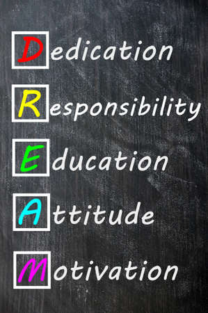 acronym: DREAM acronym for dedication, responsibility, education, attitude and motivation explained on a blackboard  Stock Photo