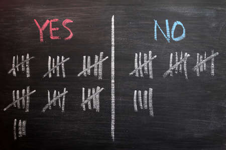 tally: Counting Yes or No by tally on a blackboard