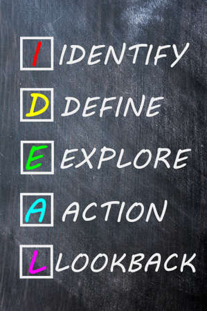 define: Acronym of IDEAL for identify,define,explore,action and lookback on a smudged blackboard