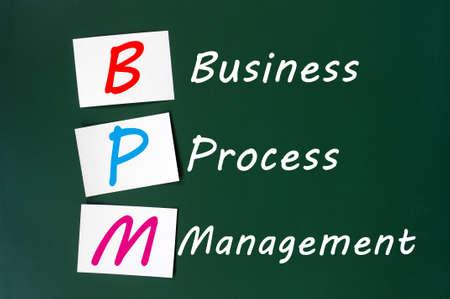 bpm: Acronym of BPM - Business Process Management written on a green chalkboard