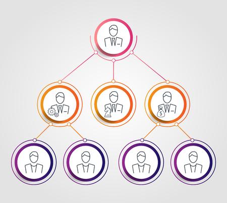 Infographics del grafico del cerchio della gerarchia aziendale. Elementi grafici della struttura organizzativa aziendale. Modello di rami di organizzazione aziendale. Diagramma ad albero