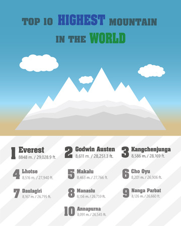 top of the world: Top 10 highest mountains in the world Illustration