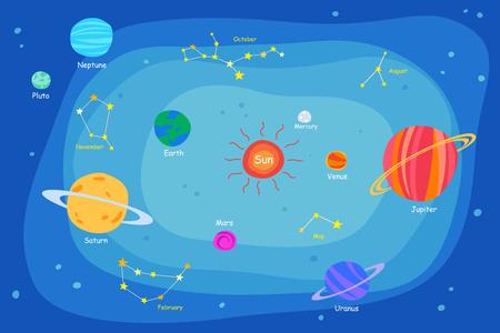 Het zonnestelsel en de constellatie in het universum Stock Illustratie