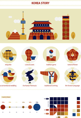 Korea story infographic with various icon and graph