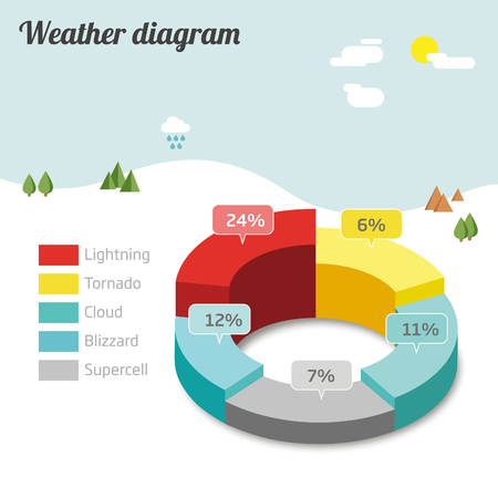 Weather Statistics Diagram Royalty Free Cliparts Vectors And Stock