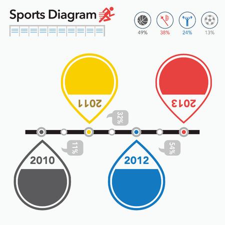 Sport statistics diagram