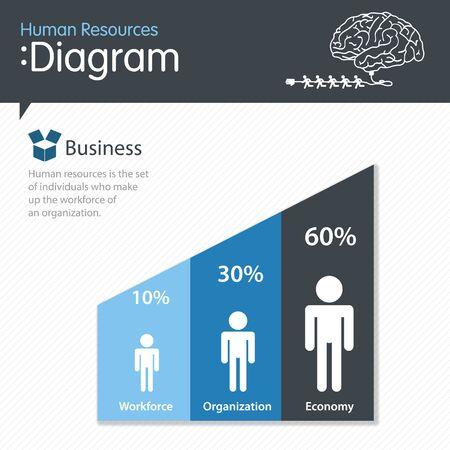 Human resource statistics diagram Ilustracja