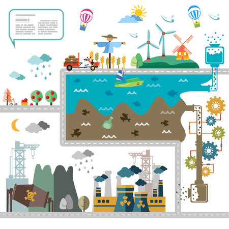 Eco and polluted city infographic with icon