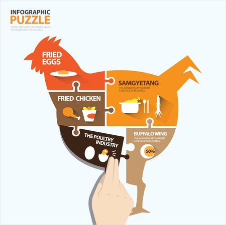 Chicken shape infographic puzzle about poultry industry