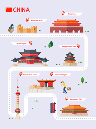 China attraction infographic with icon