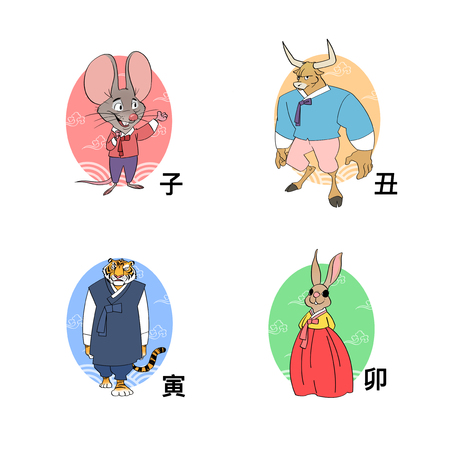 character of chinese zodiac, the Zodiac sign