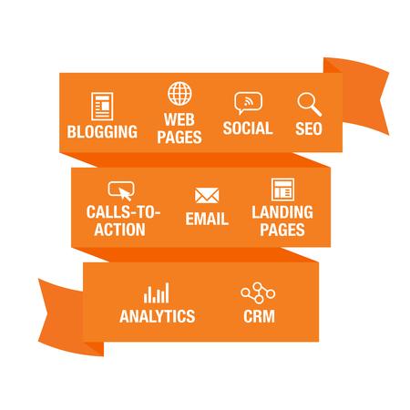 Inbound Marketing-Grafik mit Bloggen, Web-Seiten, Soziales, Aufruf zum Handeln oder CTA, E-Mail, Zielseite, Analysen oder Reporting und CRM-Vektor-Icons Standard-Bild - 56015998