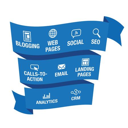 Inbound Marketing-Grafik mit Bloggen, Web-Seiten, Soziales, Aufruf zum Handeln oder CTA, E-Mail, Zielseite, Analysen oder Reporting und CRM-Vektor-Icons Standard-Bild - 56015978