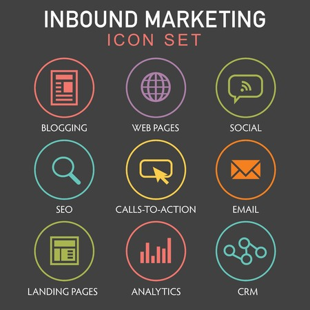 Inbound Marketing Grafisch met bloggen, webpagina's, sociale, Oproep tot actie of CTA, e-mail, landingspagina, analytics en rapportage en CRM vector iconen