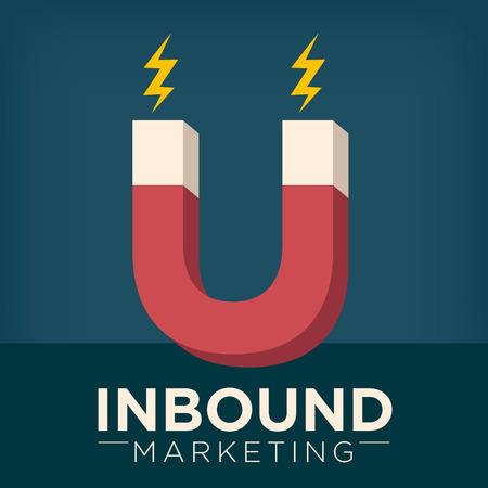 Inbound Marketing-Grafik mit Magnet zieht Menschen Pull-Marketing-Techniken