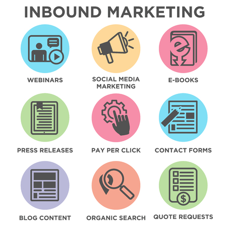 lead: Inbound Marketing Vector Icons with organic search, ppc, blog content, press release, social media marketing, contact form, ebook, video, webinar, and quote request