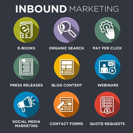 Inbound Marketing Vector Pictogrammen met organische search, ppc, blog content, persbericht, social media marketing, contact formulier, ebook, video, webinar, en offerte aanvraag