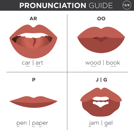 영어 소리를 발음하는 올바른 방법을 보여주는 입 비주얼 발음 가이드 일러스트